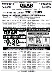 Lottery Sambad Result 4 pm (Lottery Sambad Evening Result)