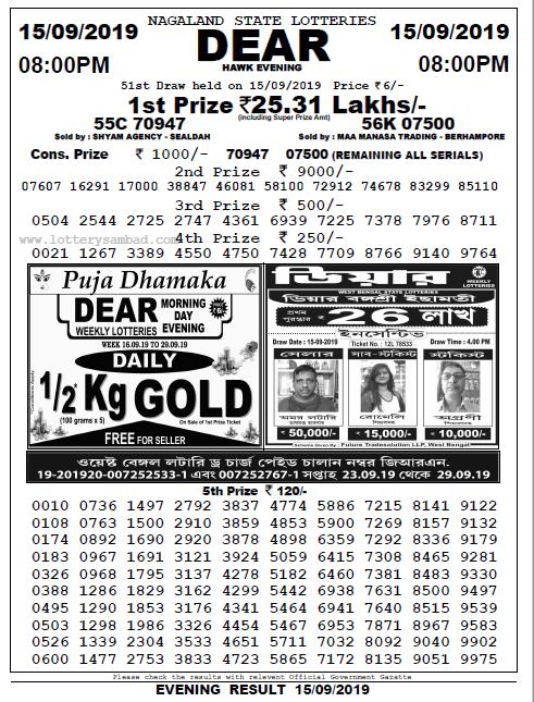 15 September 2019 Lottery Sambad Today 8pm