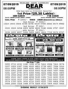Lottery Sambad Today 8pm - Nagaland State Lottery Night 2019