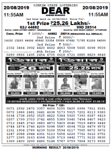Lottery Sambad Morning 11AM Result 20-08-2019