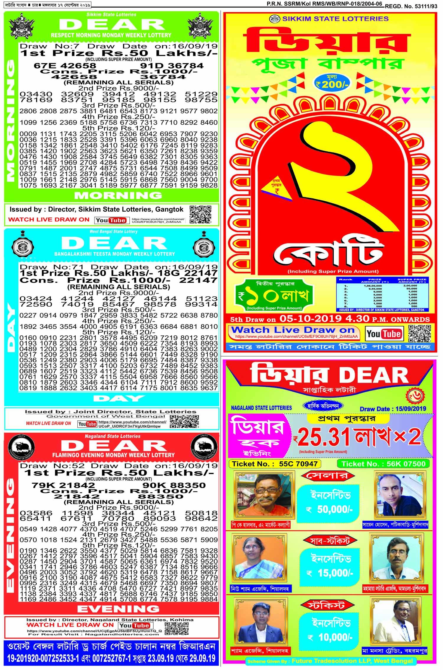 Epaper Sambad 17-09-2019 page 4