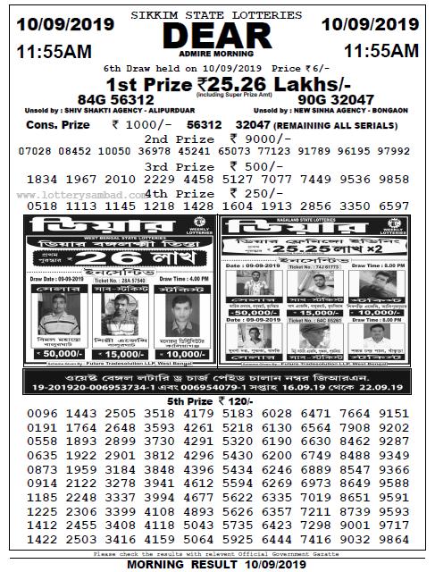 Lottery Sambad Result 11:55 AM - Lottery Sambad Morning Result