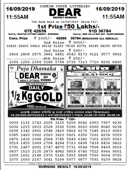 Lottery Sambad Morning 11AM Result 16-09-2019