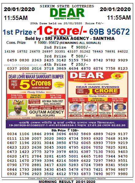 20 January 2020 Sambad Lottery Today Morning Result 11:55 AM