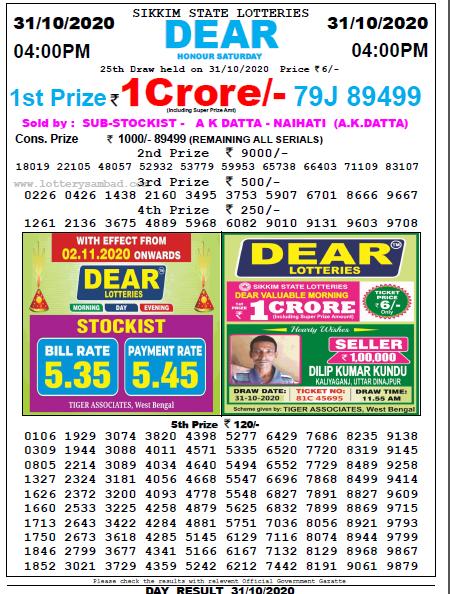 31-10-2020 Sambad Lottery Evening PDF Download