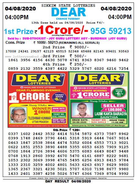 4 August 2020 Sambad Lottery Evening Result 4pm