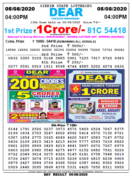 5-08-2020 Sambad Lottery Evening PDF Download