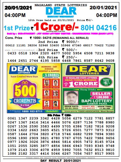Lottery Sambad 4 PM Result 21 January 2021