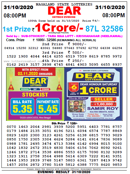 Nagaland State Lottery Night 31 October 2020